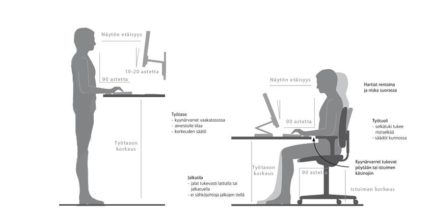visual-design-finland-vdf-ergonomia-sisustussuunnittelu-tilasuunnittelu-asento